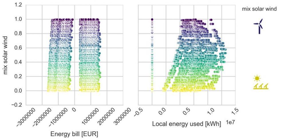 fig2_energyneutral_mixsolarwind_b
