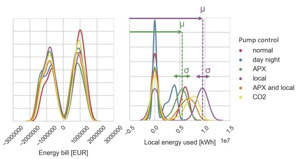 fig2_energyneutral_mixsolarwind_c